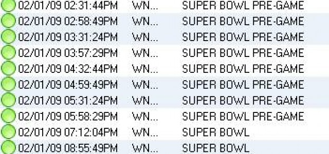 Super Bowl commercial schedule