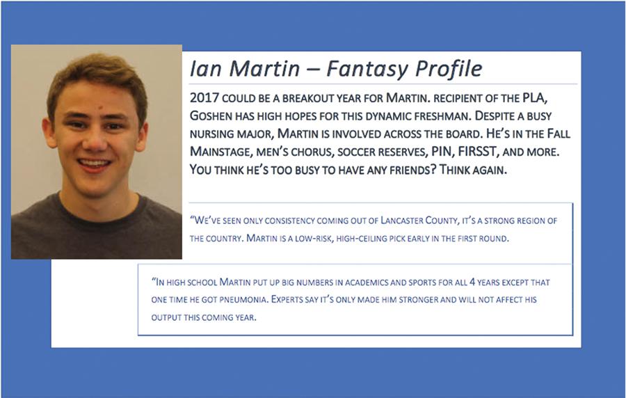 Goshen College fantasy league card for student Ian Martin