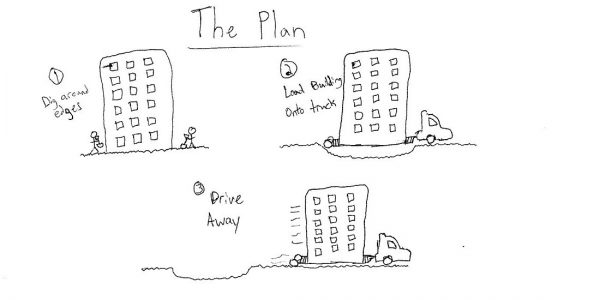Illustration of the plan to steal the administration building